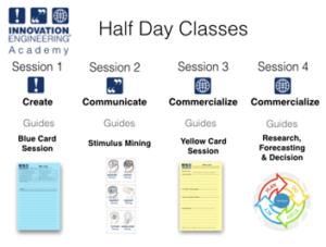 IEAcademy_halfdaysessiongraph